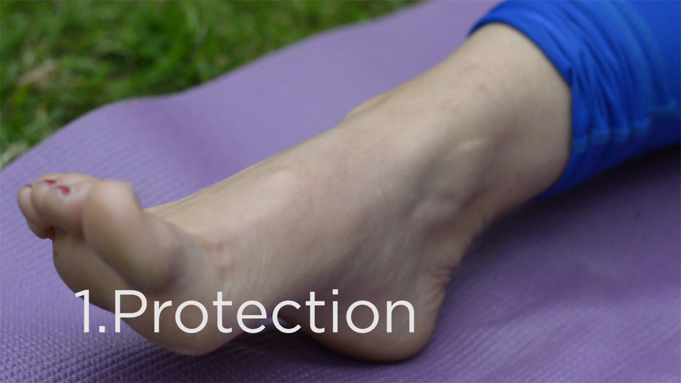 ankle sprain treatment, protection